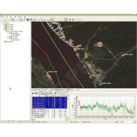 GNSS software Justin